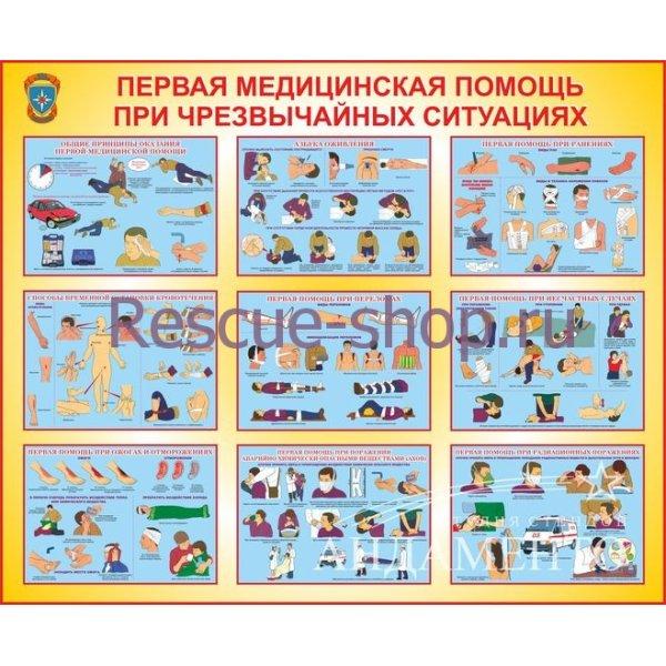 Плакаты Первая медицинская помощь при чрезвычайных ситуациях